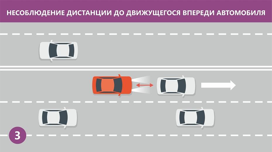 Сайт опасноевождение.рф разработан при участии правительственной комиссии по обеспечению безопасности дорожного движения, организации m-optima.ru, телепрограммы