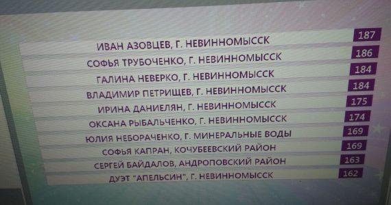 Стало известно имя четвёртого финалиста проекта «У меня есть голос»