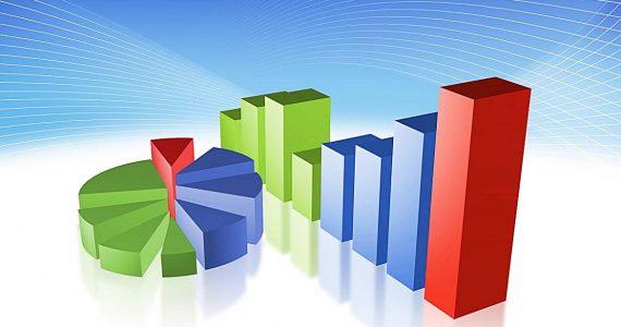 Индекс промышленного производства в Ставропольском крае за 2017 год вырос на 1,8%